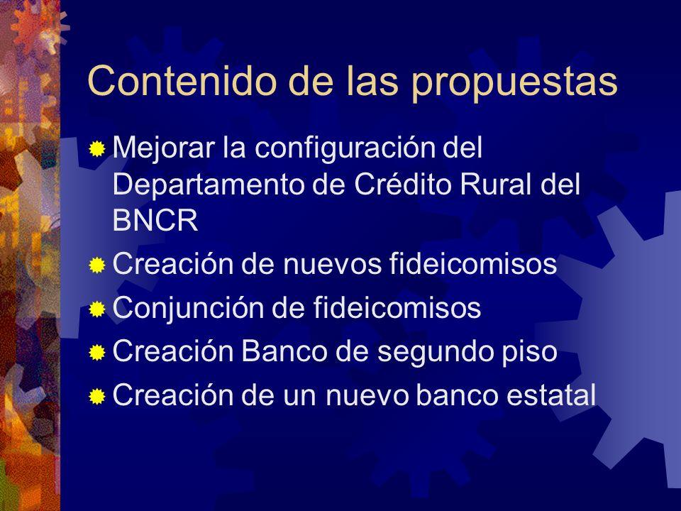 Contenido de las propuestas Mejorar la configuración del Departamento de Crédito Rural del BNCR Creación de nuevos fideicomisos Conjunción de fideicomisos Creación Banco de segundo piso Creación de un nuevo banco estatal
