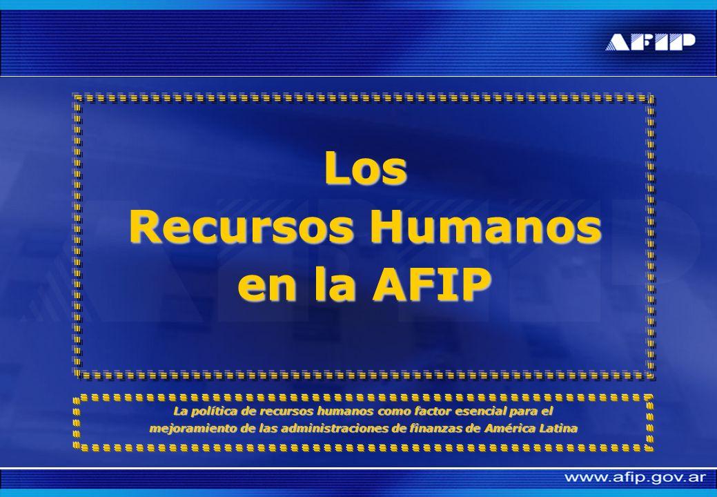 Cronología A.N.A. A.F.I.P. Agencia Única 1997 1993 R.S.S D.G.I. D.G.R.S.S.