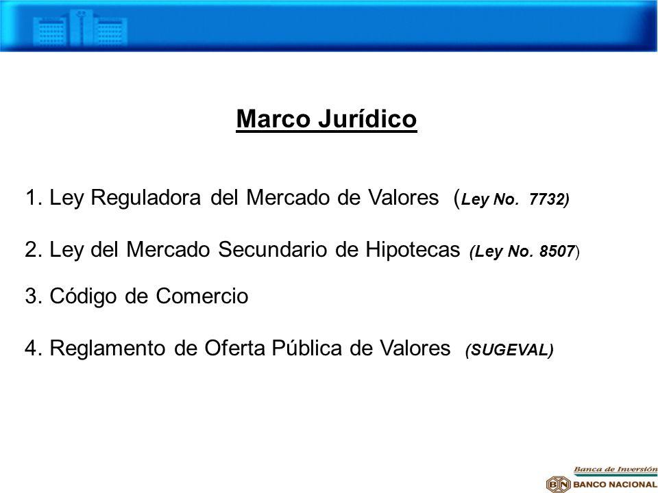Marco Jurídico 1.Ley Reguladora del Mercado de Valores ( Ley No. 7732) 2.Ley del Mercado Secundario de Hipotecas (Ley No. 8507) 3.Código de Comercio 4