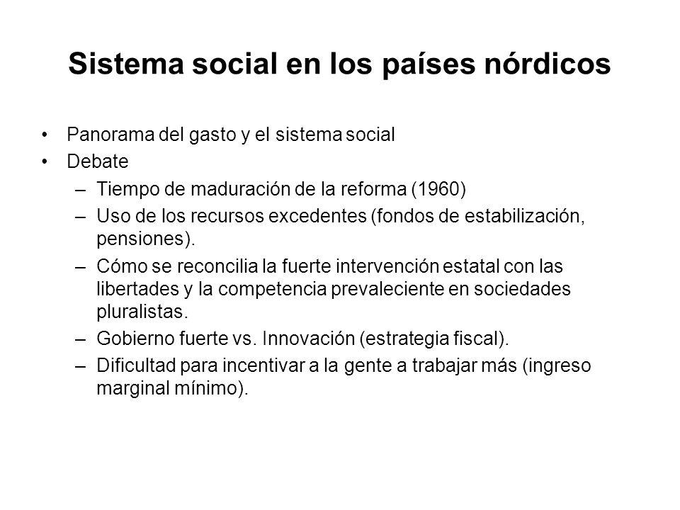 Sistema social en los países nórdicos Panorama del gasto y el sistema social Debate –Tiempo de maduración de la reforma (1960) –Uso de los recursos excedentes (fondos de estabilización, pensiones).