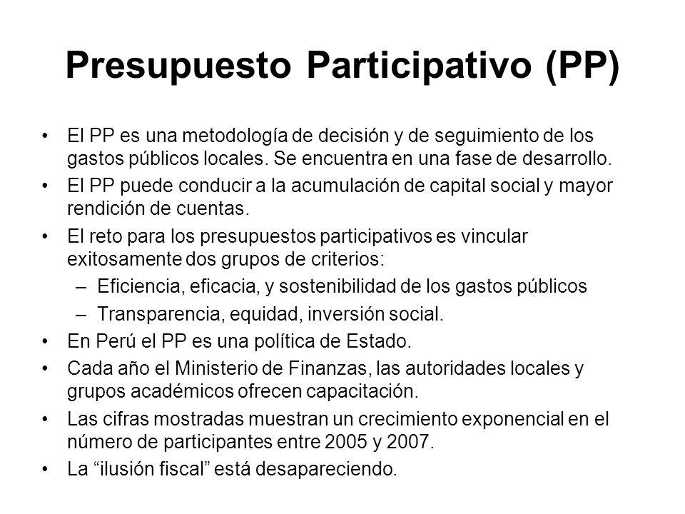 Presupuesto Participativo (PP) El PP es una metodología de decisión y de seguimiento de los gastos públicos locales.