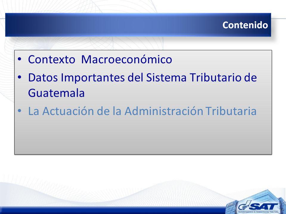 Contexto Macroeconómico Datos Importantes del Sistema Tributario de Guatemala La Actuación de la Administración Tributaria Contexto Macroeconómico Dat
