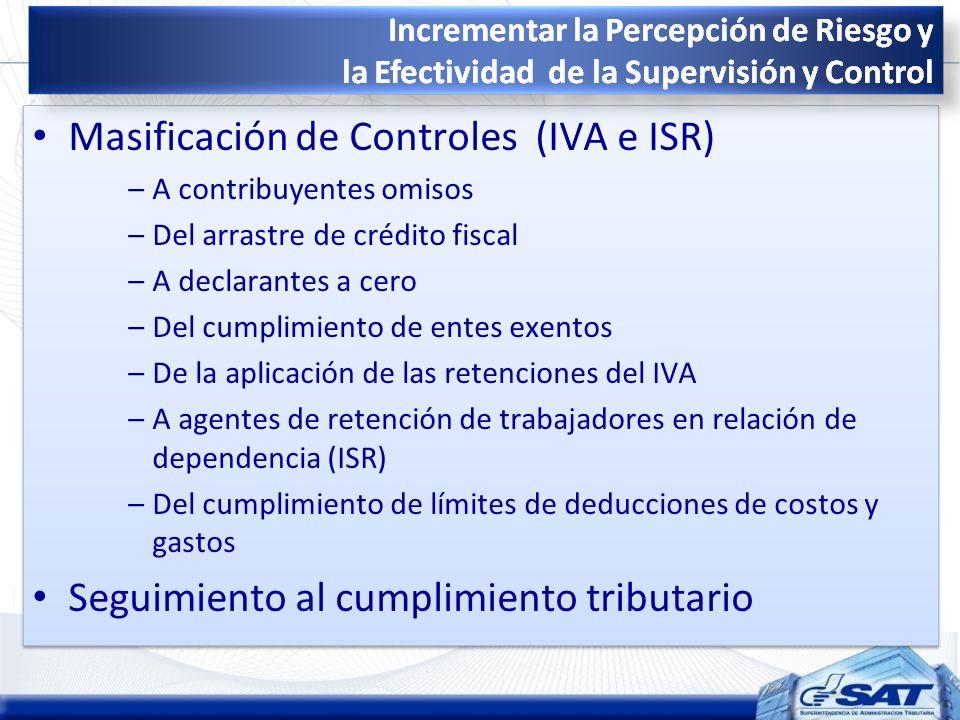 Masificación de Controles (IVA e ISR) –A contribuyentes omisos –Del arrastre de crédito fiscal –A declarantes a cero –Del cumplimiento de entes exento