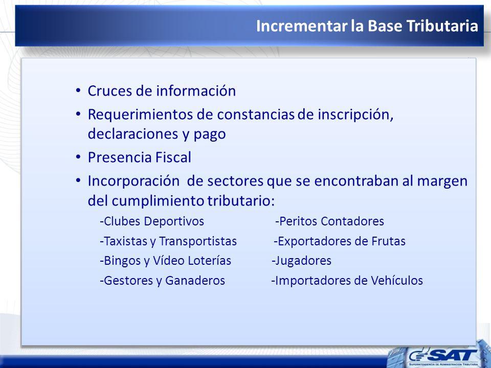 Incrementar la Base Tributaria Cruces de información Requerimientos de constancias de inscripción, declaraciones y pago Presencia Fiscal Incorporación