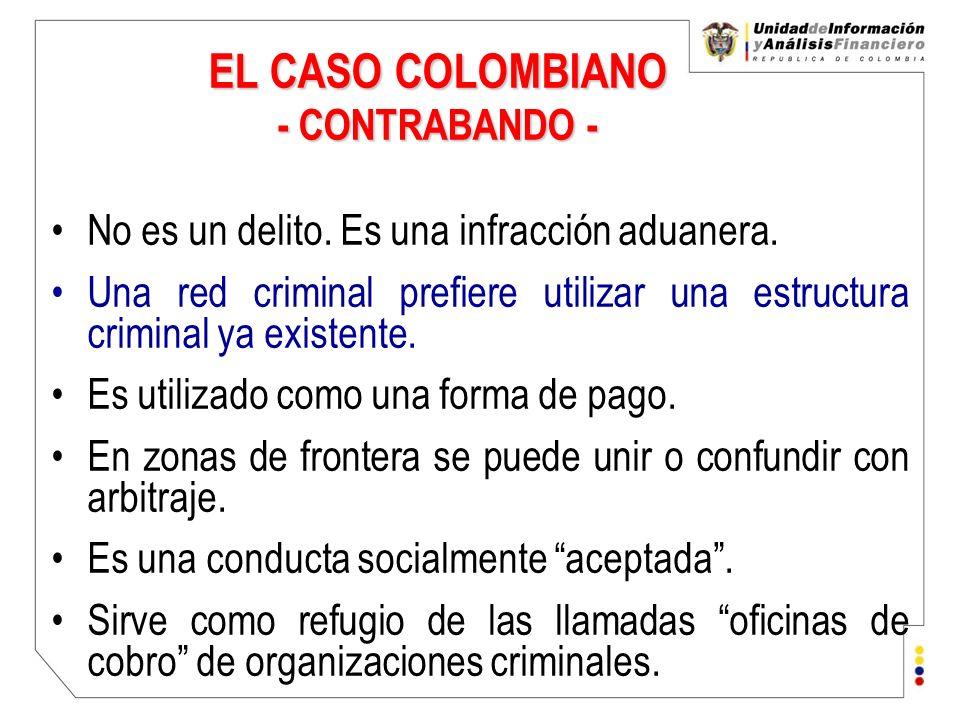 EL CASO COLOMBIANO - CONTRABANDO - No es un delito. Es una infracción aduanera. Una red criminal prefiere utilizar una estructura criminal ya existent