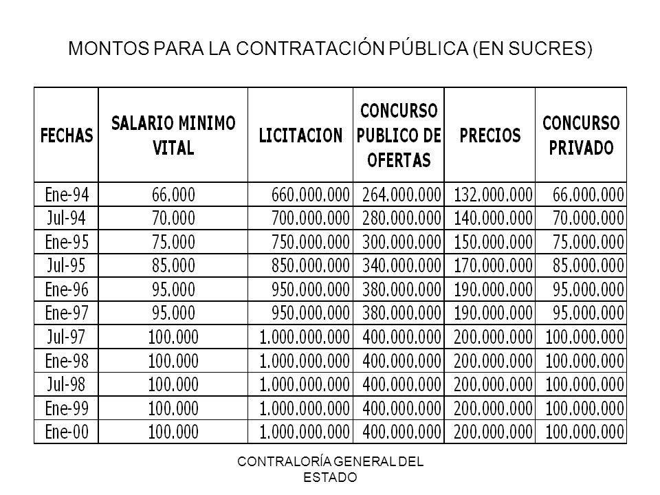 CONTRALORÍA GENERAL DEL ESTADO MONTOS PARA LA CONTRATACIÓN PÚBLICA (EN SUCRES)