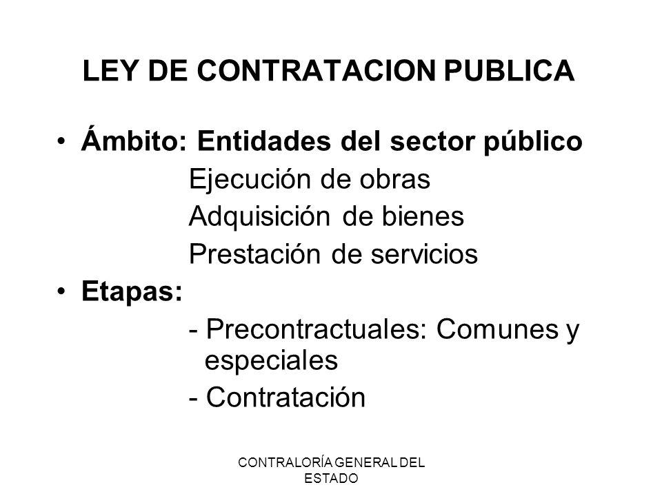 CONTRALORÍA GENERAL DEL ESTADO LEY DE CONTRATACION PUBLICA Ámbito: Entidades del sector público Ejecución de obras Adquisición de bienes Prestación de