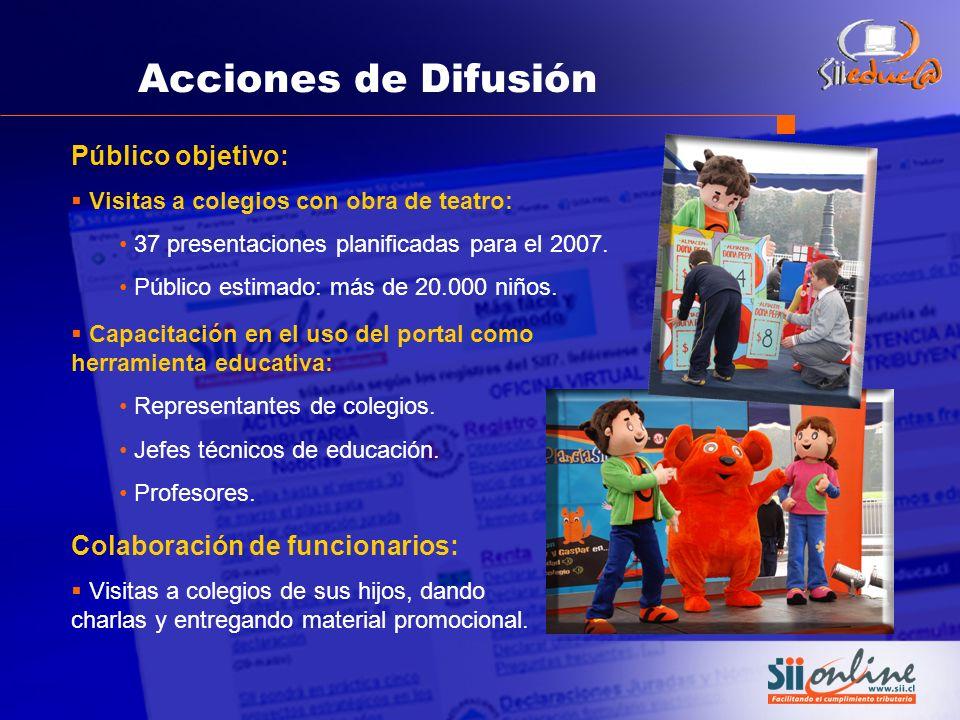 Acciones de Difusión Público objetivo: Visitas a colegios con obra de teatro: 37 presentaciones planificadas para el 2007. Público estimado: más de 20