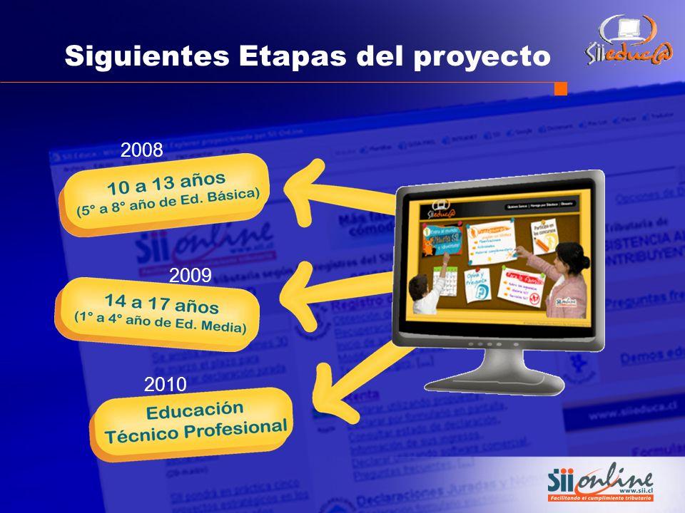 Siguientes Etapas del proyecto 2008 2009 2010
