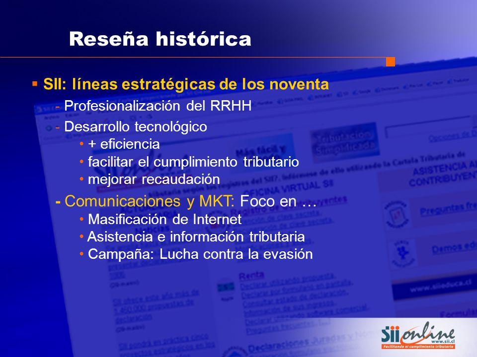 Reseña histórica SII: líneas estratégicas de los noventa - Profesionalización del RRHH - Desarrollo tecnológico + eficiencia facilitar el cumplimiento