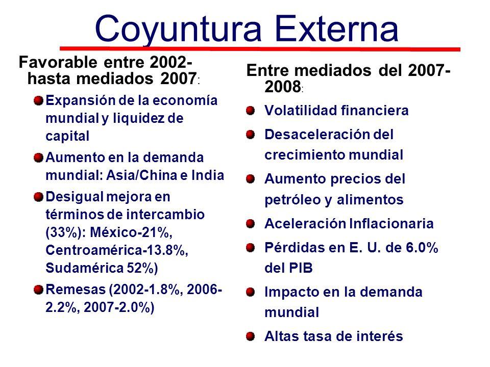Coyuntura Externa Favorable entre 2002- hasta mediados 2007 : Expansión de la economía mundial y liquidez de capital Aumento en la demanda mundial: Asia/China e India Desigual mejora en términos de intercambio (33%): México-21%, Centroamérica-13.8%, Sudamérica 52%) Remesas (2002-1.8%, 2006- 2.2%, 2007-2.0%) Entre mediados del 2007- 2008 : Volatilidad financiera Desaceleración del crecimiento mundial Aumento precios del petróleo y alimentos Aceleración Inflacionaria Pérdidas en E.