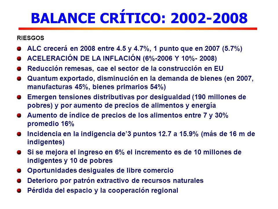 Entre 2003 y 2009 el PIB per c á pita de Am é rica Latina y el Caribe crece a una tasa media superior al 3% anual AMÉRICA LATINA Y EL CARIBE: TASAS DE VARIACIÓN DEL PIB PER CÁPITA (En porcentajes) Para encontrar un per í odo de crecimiento similar habr í a que remontarse 40 a ñ os