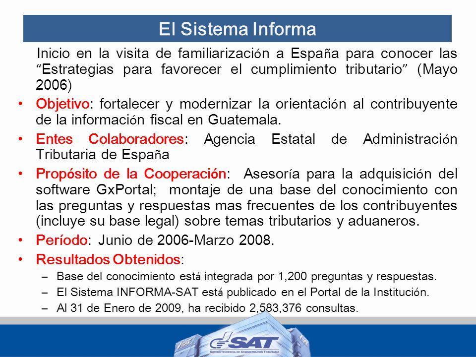 El Sistema Informa Inicio en la visita de familiarizaci ó n a Espa ñ a para conocer las Estrategias para favorecer el cumplimiento tributario (Mayo 20