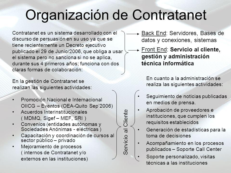 Organización de Contratanet En la gestión de Contratanet se realizan las siguientes actividades: Promoción Nacional e Internacional OIICG – Eventos (O