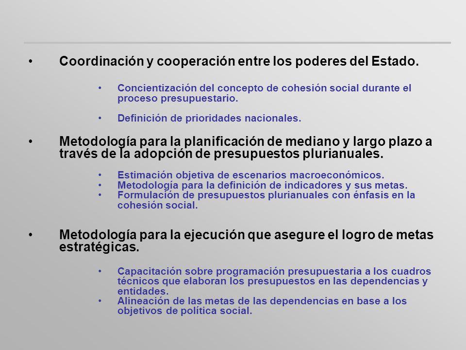 Coordinación y cooperación entre los poderes del Estado.