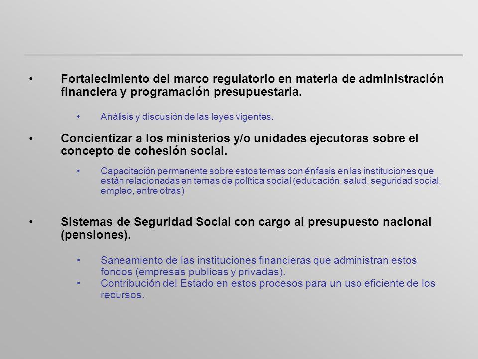 Fortalecimiento del marco regulatorio en materia de administración financiera y programación presupuestaria.