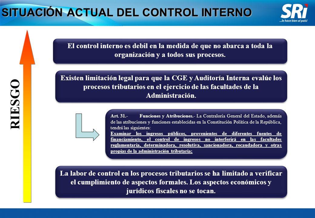 SITUACIÓN ACTUAL DEL CONTROL INTERNO No se han formalizado, difundido, monitoreado y evaluado las políticas en los diferentes ámbitos de la seguridad.