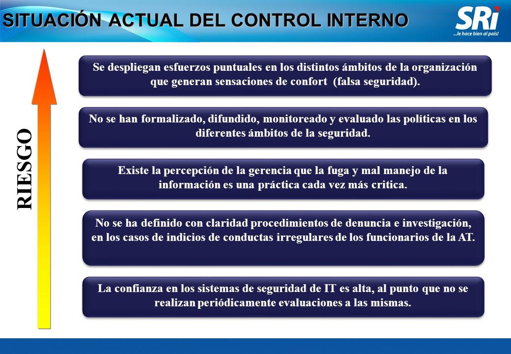 ÁMBITOS DE LA SEGURIDAD CORPORATIVA SEGURIDAD OPERACIONAL SEGURIDAD LOGICA SEGURIDAD FISICA SEGURIDAD LEGAL