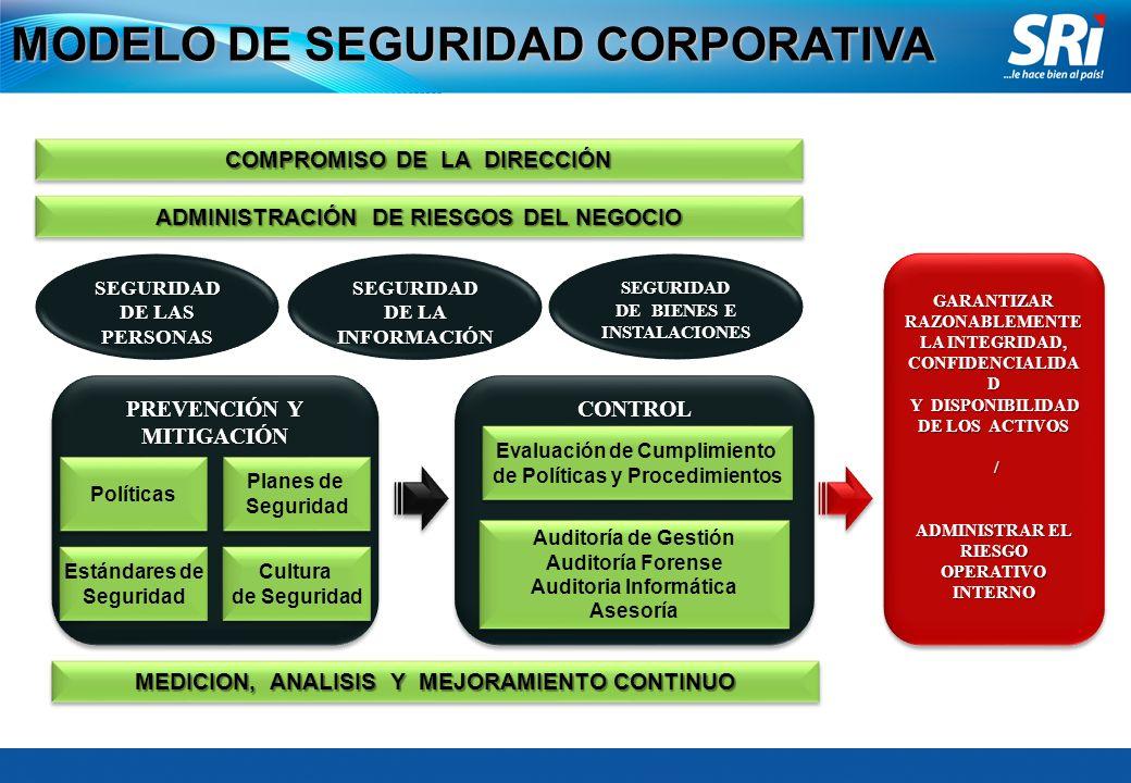 Enfoque Técnico SEGURIDAD CORPORATIVA ISO 27002ITIL ADMINISTRACION DEL RIESGO ERM SEGURIDAD SOCIAL LEY PROTECCIÓN CONTRA INCENDIOS LEY COMERCIO ELECTRONICO COBIT BUENAS PRACTICAS COSO