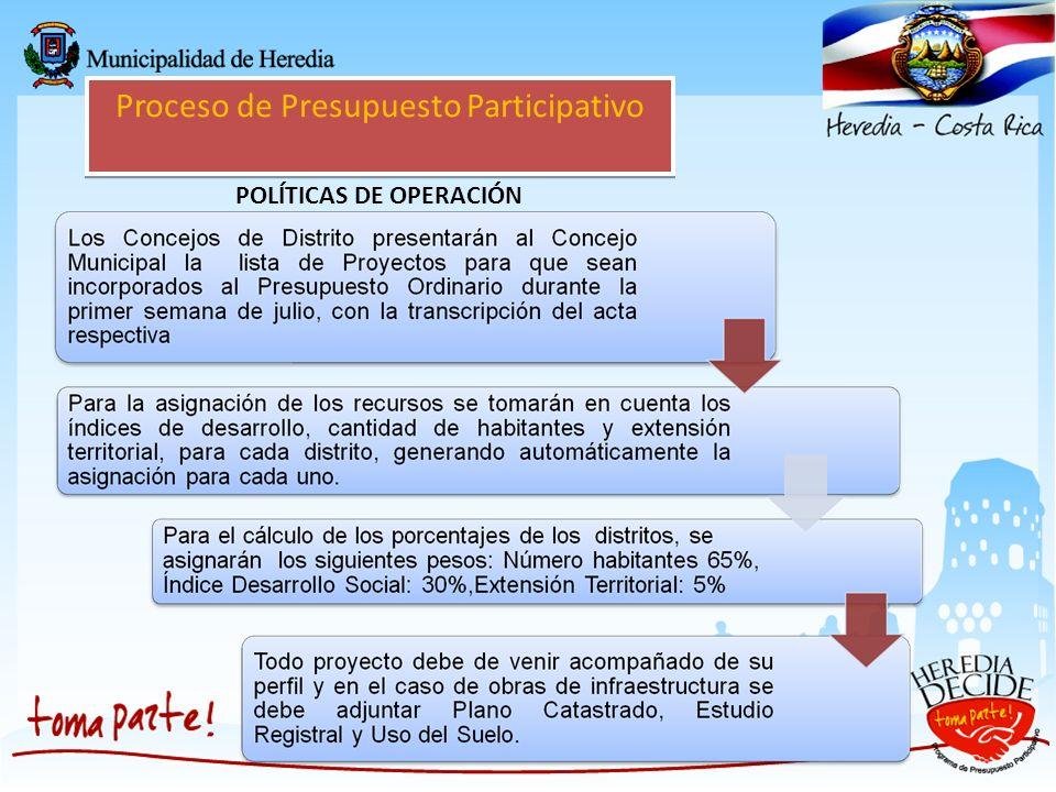 POLÍTICAS DE OPERACIÓN Proceso de Presupuesto Participativo