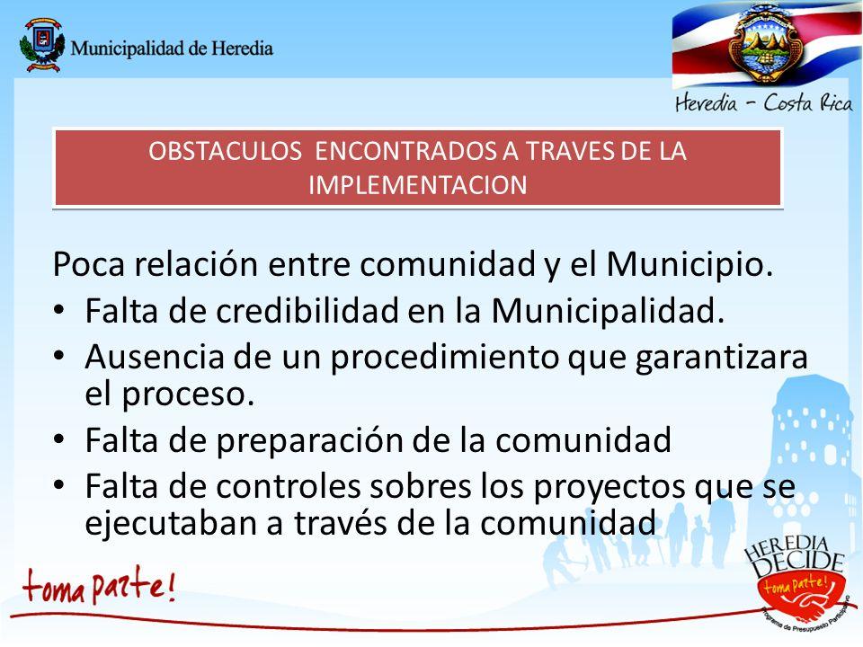 Poca relación entre comunidad y el Municipio. Falta de credibilidad en la Municipalidad. Ausencia de un procedimiento que garantizara el proceso. Falt