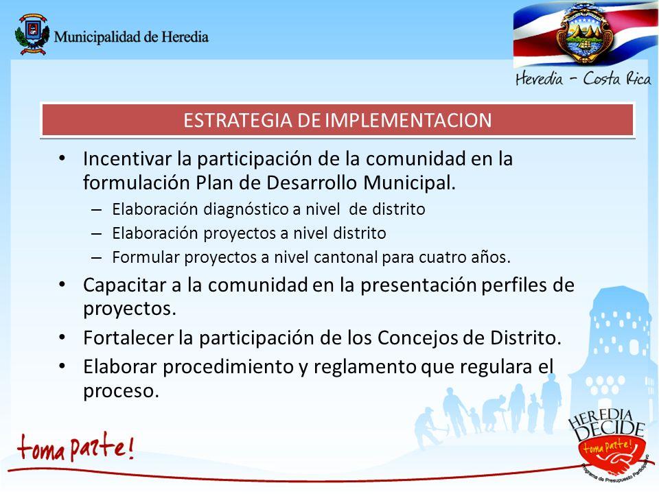 Incentivar la participación de la comunidad en la formulación Plan de Desarrollo Municipal. – Elaboración diagnóstico a nivel de distrito – Elaboració