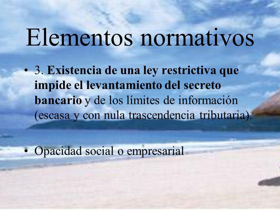 Elementos normativos 3.