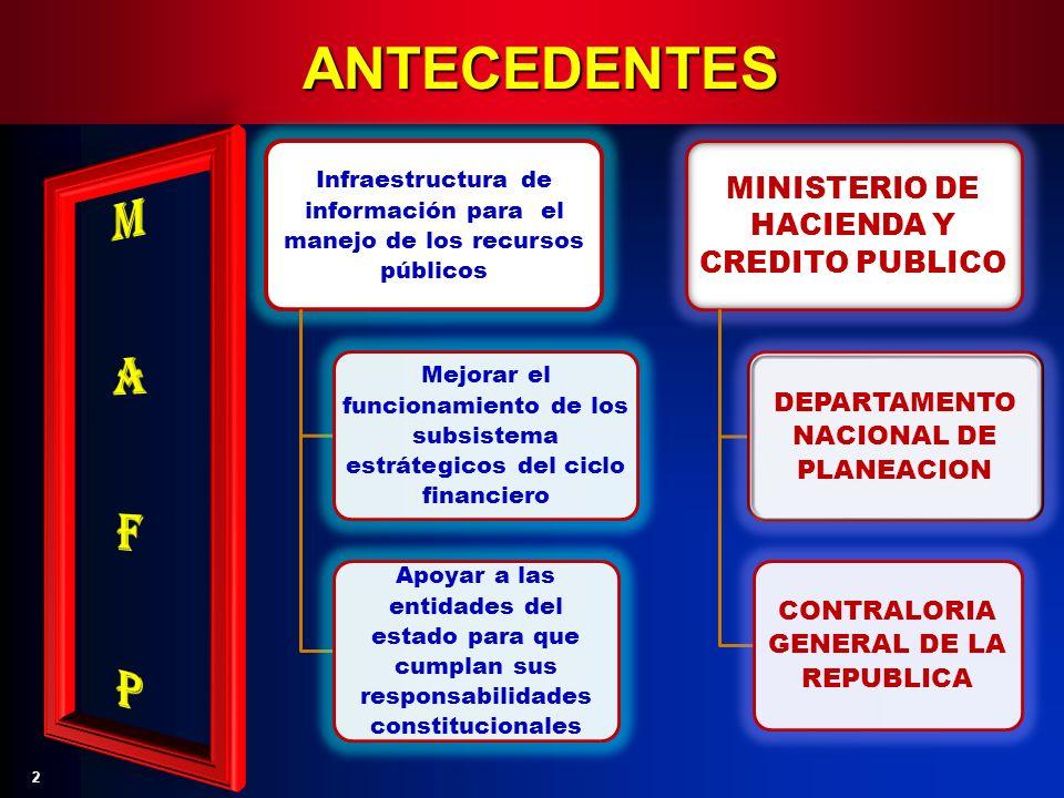 2ANTECEDENTES Infraestructura de información para el manejo de los recursos públicos Mejorar el funcionamiento de los subsistema estrátegicos del cicl