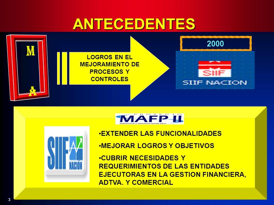 3 ANTECEDENTES LOGROS EN EL MEJORAMIENTO DE PROCESOS Y CONTROLES 2000 EXTENDER LAS FUNCIONALIDADES MEJORAR LOGROS Y OBJETIVOS CUBRIR NECESIDADES Y REQ