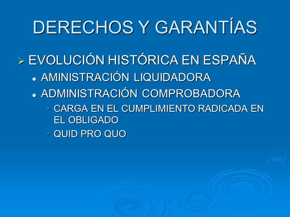 DERECHOS Y GARANTÍAS EVOLUCIÓN HISTÓRICA EN ESPAÑA EVOLUCIÓN HISTÓRICA EN ESPAÑA AMINISTRACIÓN LIQUIDADORA AMINISTRACIÓN LIQUIDADORA ADMINISTRACIÓN CO