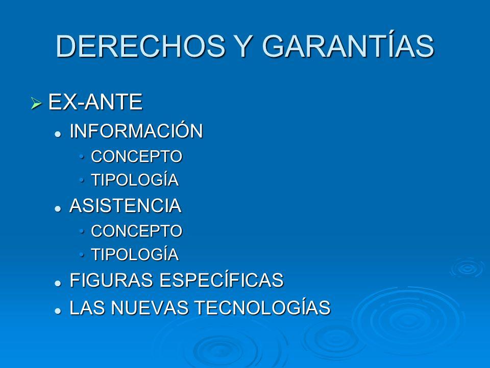 DERECHOS Y GARANTÍAS EX-ANTE EX-ANTE INFORMACIÓN INFORMACIÓN CONCEPTOCONCEPTO TIPOLOGÍATIPOLOGÍA ASISTENCIA ASISTENCIA CONCEPTOCONCEPTO TIPOLOGÍATIPOL
