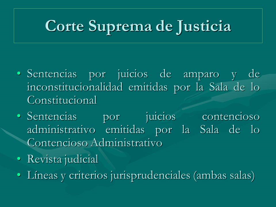 Corte Suprema de Justicia Sentencias por juicios de amparo y de inconstitucionalidad emitidas por la Sala de lo ConstitucionalSentencias por juicios d