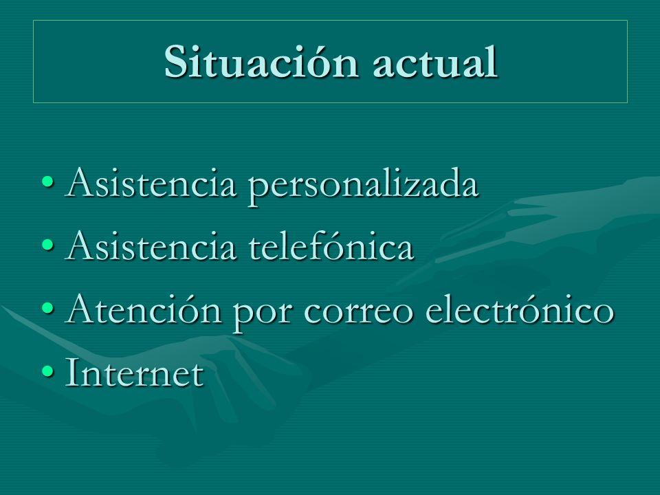 Situación actual Asistencia personalizadaAsistencia personalizada Asistencia telefónicaAsistencia telefónica Atención por correo electrónicoAtención por correo electrónico InternetInternet