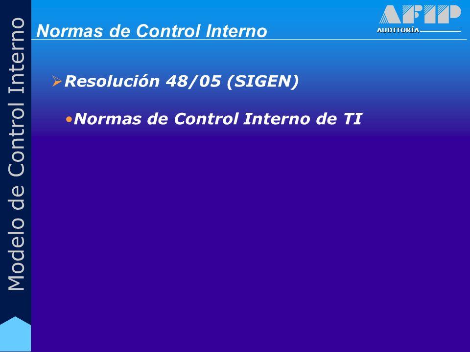 AUDITORÍA Modelo de Control Interno Resolución 48/05 (SIGEN) Normas de Control Interno de TI Normas de Control Interno