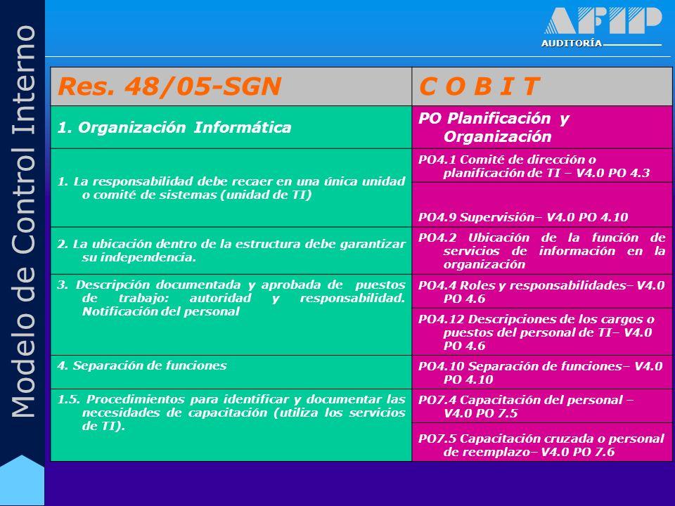 AUDITORÍA Modelo de Control Interno Res. 48/05-SGNC O B I T 1. Organización Informática PO Planificación y Organización 1. La responsabilidad debe rec