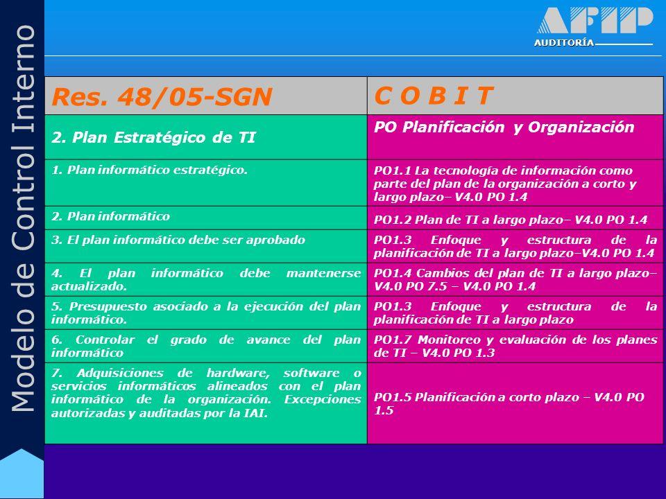 AUDITORÍA Modelo de Control Interno Res. 48/05-SGN C O B I T 2. Plan Estratégico de TI PO Planificación y Organización 1. Plan informático estratégico