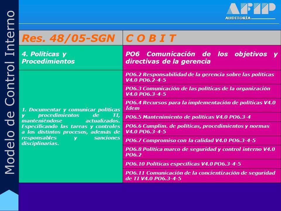 AUDITORÍA Modelo de Control Interno Res. 48/05-SGNC O B I T 4. Políticas y Procedimientos PO6 Comunicación de los objetivos y directivas de la gerenci