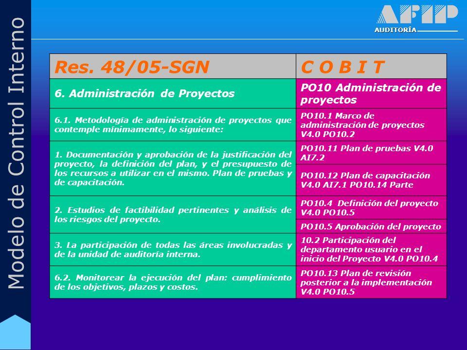 AUDITORÍA Modelo de Control Interno Res. 48/05-SGNC O B I T 6. Administración de Proyectos PO10 Administración de proyectos 6.1. Metodología de admini