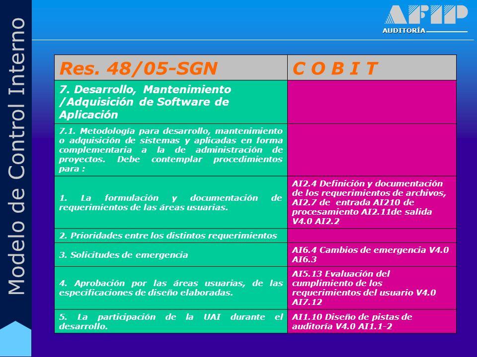 AUDITORÍA Modelo de Control Interno Res. 48/05-SGNC O B I T 7. Desarrollo, Mantenimiento /Adquisición de Software de Aplicación 7.1. Metodología para