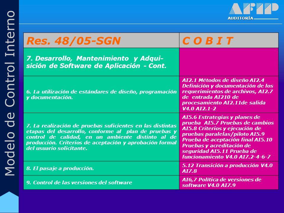 AUDITORÍA Modelo de Control Interno Res. 48/05-SGNC O B I T 7. Desarrollo, Mantenimiento y Adqui- sición de Software de Aplicación - Cont. 6. La utili