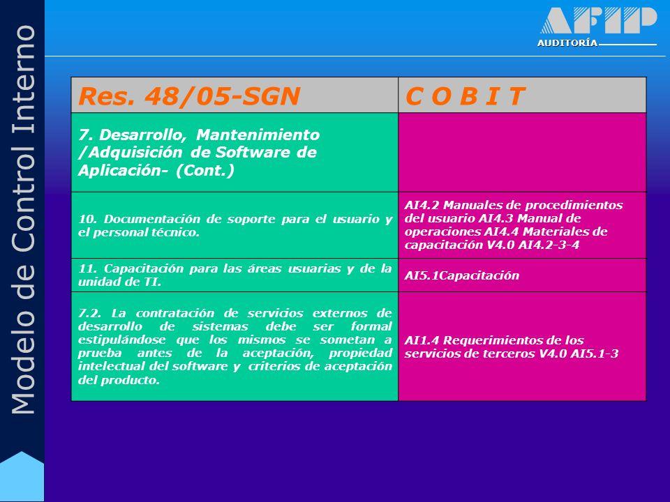 AUDITORÍA Modelo de Control Interno Res. 48/05-SGNC O B I T 7. Desarrollo, Mantenimiento /Adquisición de Software de Aplicación- (Cont.) 10. Documenta