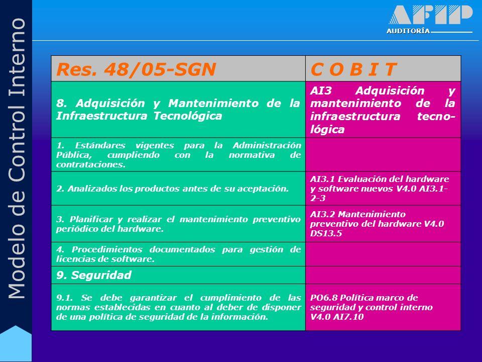 AUDITORÍA Modelo de Control Interno Res. 48/05-SGNC O B I T 8. Adquisición y Mantenimiento de la Infraestructura Tecnológica AI3 Adquisición y manteni