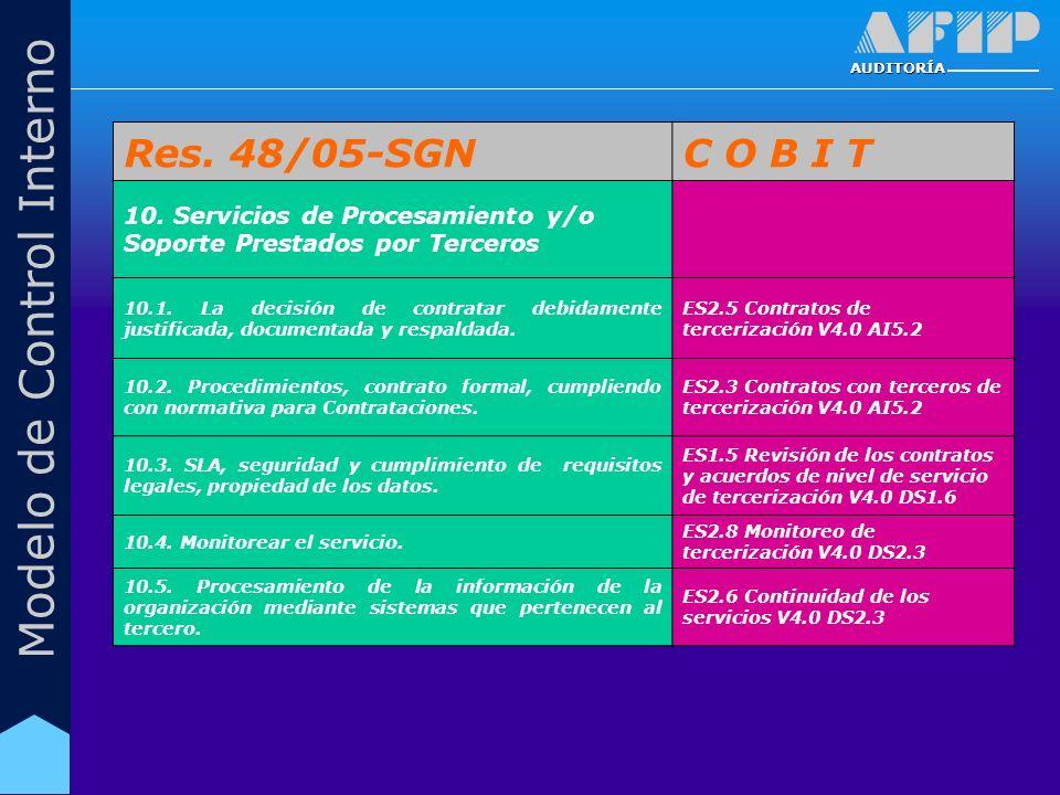 AUDITORÍA Modelo de Control Interno Res. 48/05-SGNC O B I T 10. Servicios de Procesamiento y/o Soporte Prestados por Terceros 10.1. La decisión de con