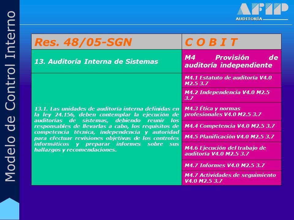 AUDITORÍA Modelo de Control Interno Res. 48/05-SGNC O B I T 13. Auditoría Interna de Sistemas M4 Provisión de auditoría independiente 13.1. Las unidad
