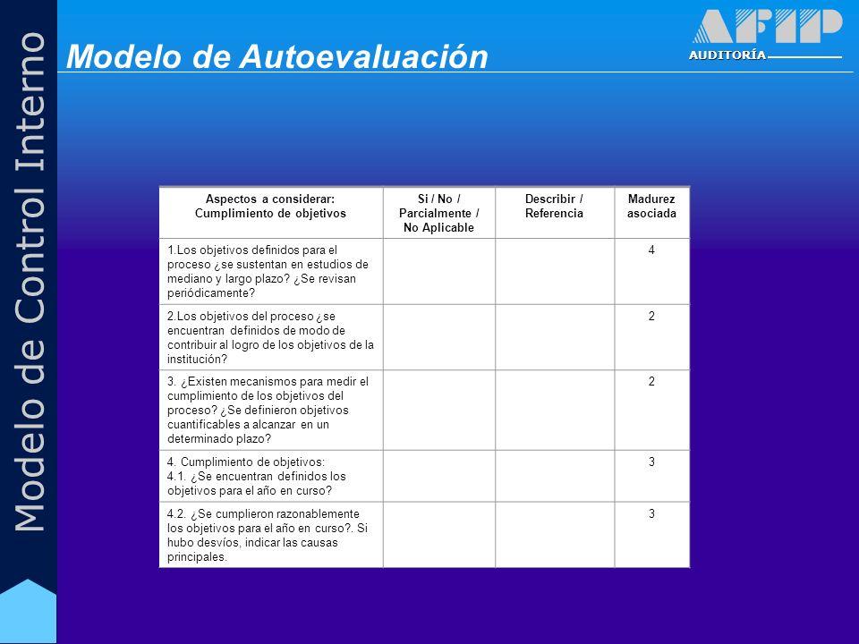 AUDITORÍA Modelo de Control Interno Aspectos a considerar: Cumplimiento de objetivos Si / No / Parcialmente / No Aplicable Describir / Referencia Madurez asociada 1.Los objetivos definidos para el proceso ¿se sustentan en estudios de mediano y largo plazo.