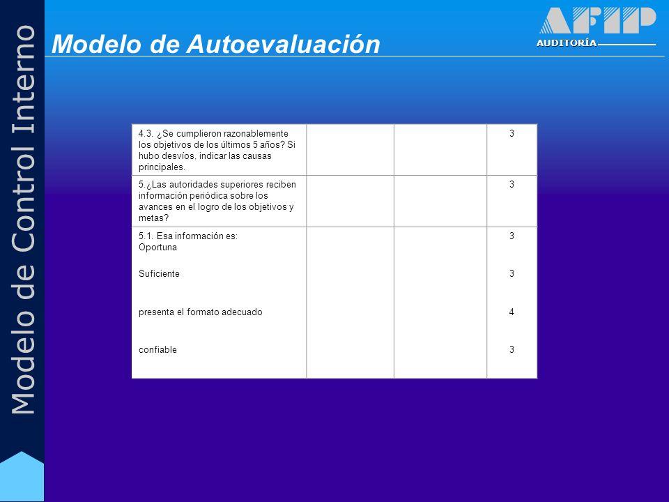 AUDITORÍA Modelo de Control Interno 4.3.