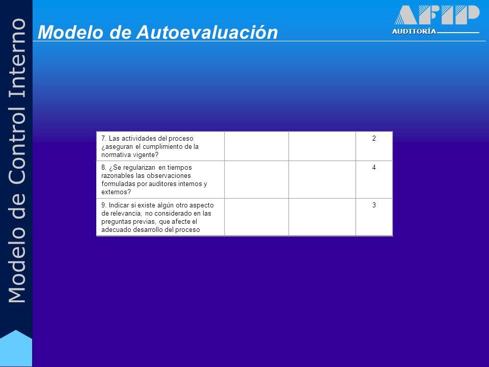 AUDITORÍA Modelo de Control Interno 7. Las actividades del proceso ¿aseguran el cumplimiento de la normativa vigente? 2 8. ¿Se regularizan en tiempos