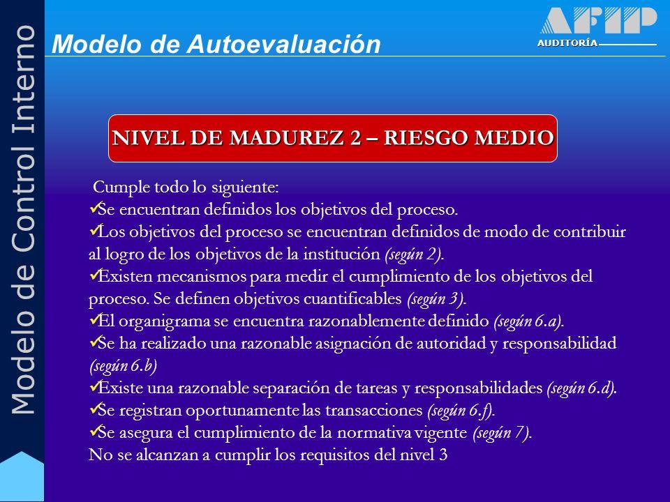 AUDITORÍA Modelo de Control Interno NIVEL DE MADUREZ 2 – RIESGO MEDIO Cumple todo lo siguiente: Se encuentran definidos los objetivos del proceso. Los
