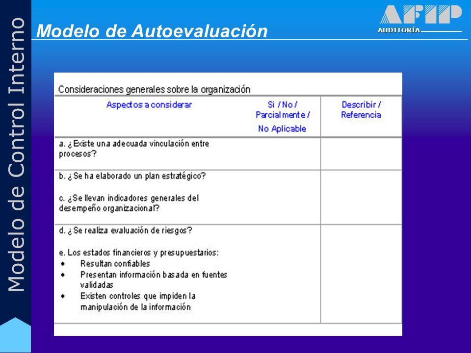 AUDITORÍA Modelo de Control Interno Modelo de Autoevaluación