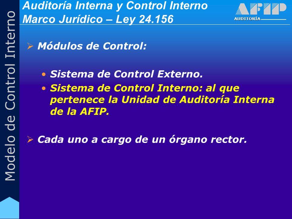 AUDITORÍA Modelo de Control Interno Módulos de Control: Sistema de Control Externo. Sistema de Control Interno: al que pertenece la Unidad de Auditorí